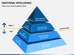 Emotional Intelligence PPT slide 5