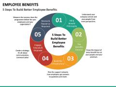 Employee benefits PPT slide 12