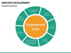 Employee Development PPT slide 24
