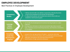 Employee Development PPT slide 28