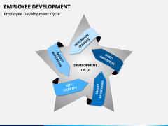 Employee Development PPT slide 1