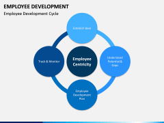 Employee Development PPT slide 13