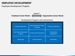 Employee Development PPT slide 14