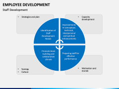Employee Development PPT slide 15