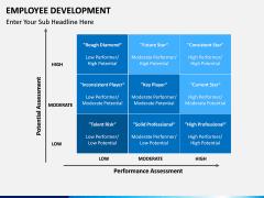 Employee Development PPT slide 17