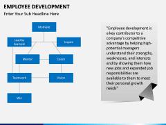 Employee Development PPT slide 3