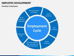 Employee Development PPT slide 4