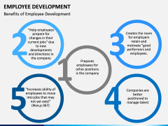 Employee Development PPT slide 9