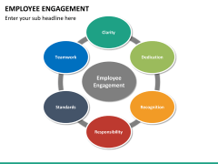 Employee engagement PPT slide 24