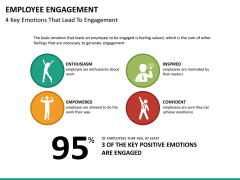 Employee engagement PPT slide 33