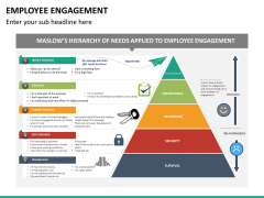 Employee engagement PPT slide 36