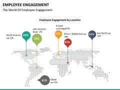 Employee engagement PPT slide 37