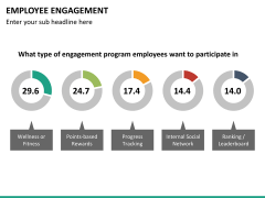 Employee engagement PPT slide 38