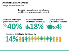 Employee engagement PPT slide 42