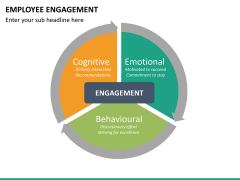 Employee engagement PPT slide 25