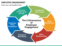 Employee engagement PPT slide 31