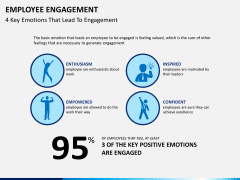 Employee engagement PPT slide 10