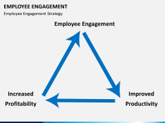 Employee engagement PPT slide 11
