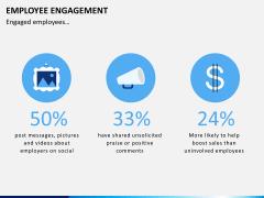 Employee engagement PPT slide 12