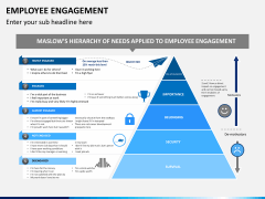 Employee engagement PPT slide 13