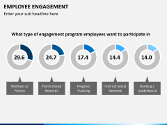 Employee engagement PPT slide 15