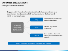 Employee engagement PPT slide 17