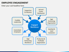 Employee engagement PPT slide 18