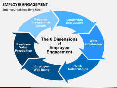 Employee engagement PPT slide 8