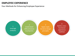Employee experience PPT slide 28