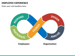 Employee experience PPT slide 29