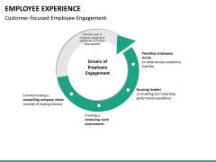 Employee experience PPT slide 25