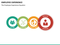 Employee experience PPT slide 27