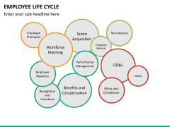 Employee life cycle PPT slide 23