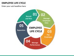 Employee life cycle PPT slide 14