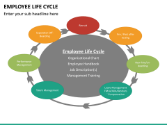 Employee life cycle PPT slide 15