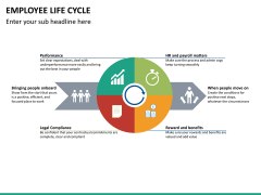 Employee life cycle PPT slide 16