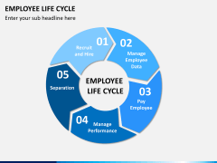 Employee life cycle PPT slide 2