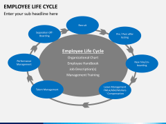 Employee life cycle PPT slide 3