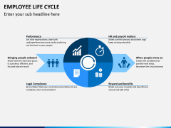 Employee life cycle PPT slide 4