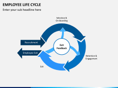 Employee life cycle PPT slide 7