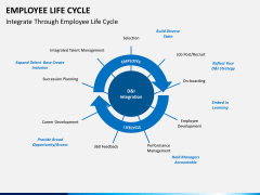 Employee life cycle PPT slide 8