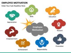 Employee motivation PPT slide 19