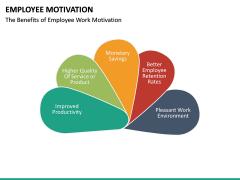 Employee motivation PPT slide 31