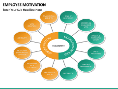 Employee motivation PPT slide 33