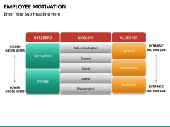 Employee motivation PPT slide 36