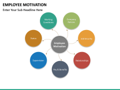 Employee motivation PPT slide 20