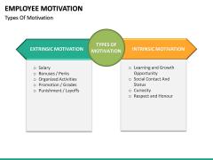 Employee motivation PPT slide 21