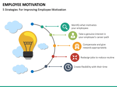 Employee motivation PPT slide 22