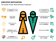 Employee motivation PPT slide 24