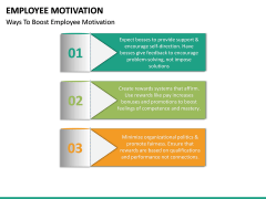 Employee motivation PPT slide 26